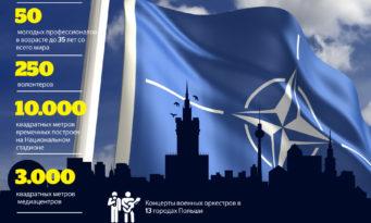 NATO-PARASKHNIO--ROSIKA