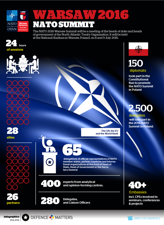 English_NATO_Infographic2