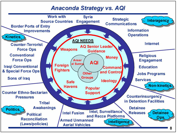 Anaconda Slide
